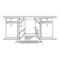 Встраиваемая посудомоечная машина Korting KDI 60110_2