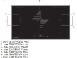Индукционная варочная панель Kuppersberg IMS 901_5